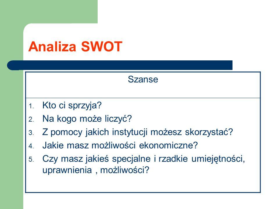 Analiza SWOT Szanse Kto ci sprzyja Na kogo może liczyć