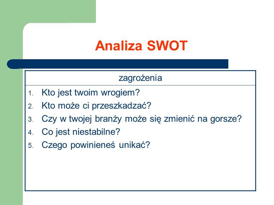 Analiza SWOT zagrożenia Kto jest twoim wrogiem