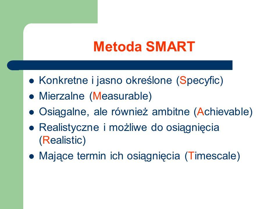 Metoda SMART Konkretne i jasno określone (Specyfic)
