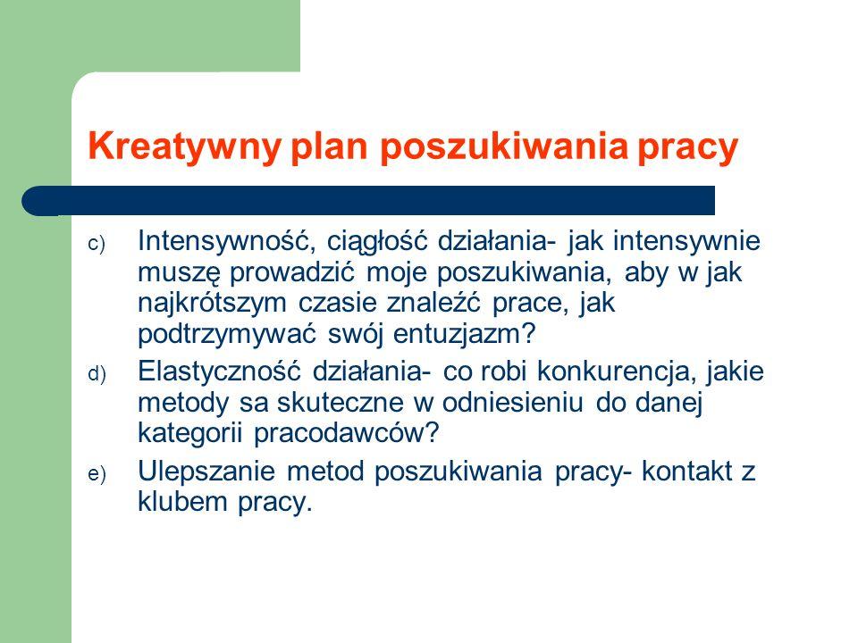 Kreatywny plan poszukiwania pracy