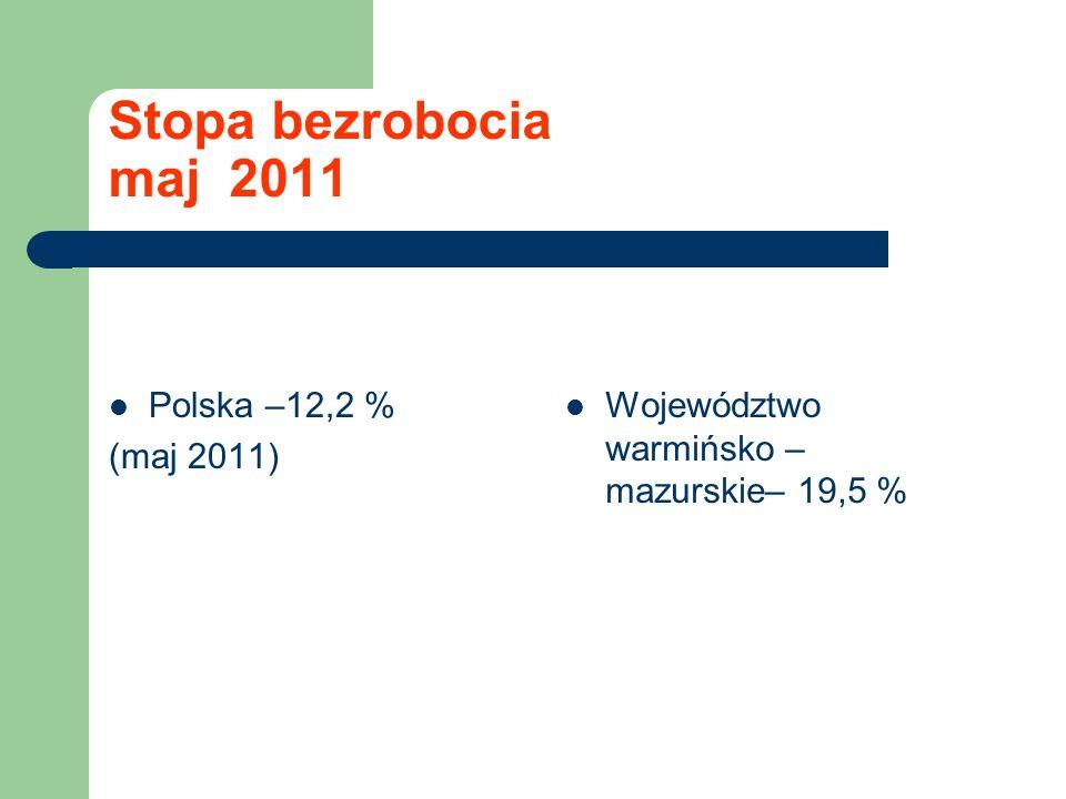 Stopa bezrobocia maj 2011 Polska –12,2 % (maj 2011)