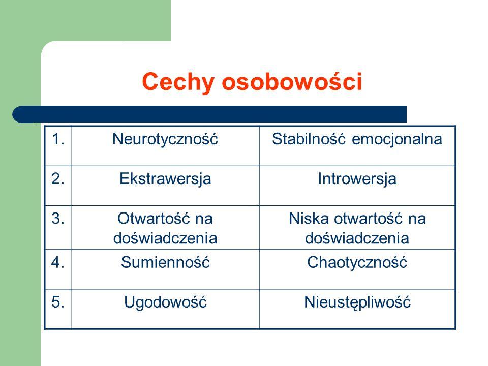 Cechy osobowości 1. Neurotyczność Stabilność emocjonalna 2.