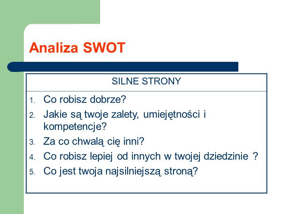 Analiza SWOT Co robisz dobrze