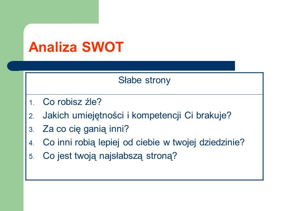 Analiza SWOT Słabe strony Co robisz źle