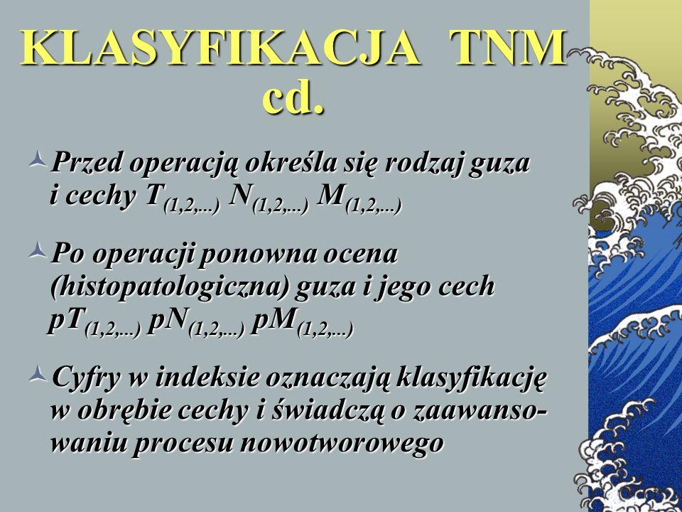 KLASYFIKACJA TNM cd. Przed operacją określa się rodzaj guza i cechy T(1,2,...) N(1,2,...) M(1,2,...)