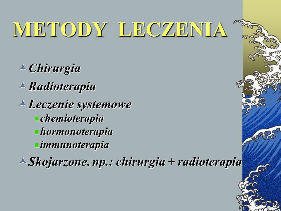 METODY LECZENIA Chirurgia Radioterapia Leczenie systemowe