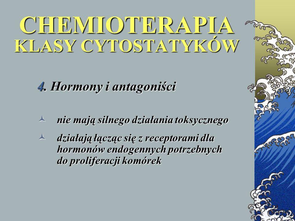 CHEMIOTERAPIA KLASY CYTOSTATYKÓW