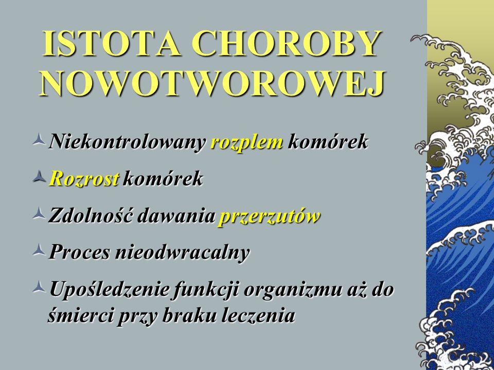 ISTOTA CHOROBY NOWOTWOROWEJ