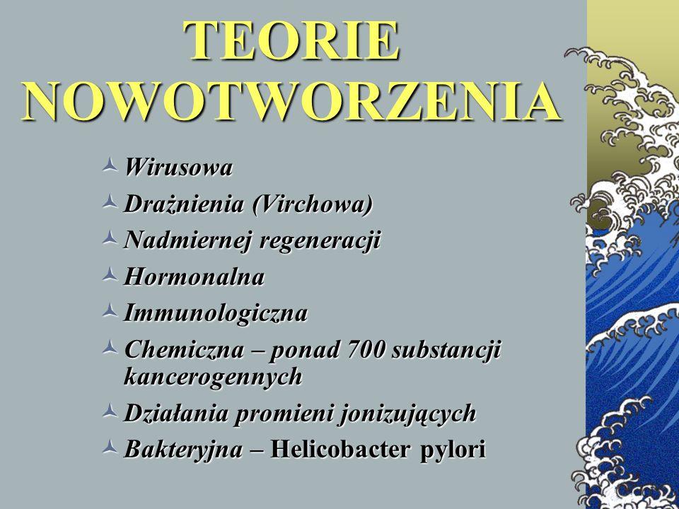 TEORIE NOWOTWORZENIA Wirusowa Drażnienia (Virchowa)