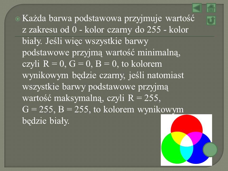 Każda barwa podstawowa przyjmuje wartość z zakresu od 0 - kolor czarny do 255 - kolor biały.