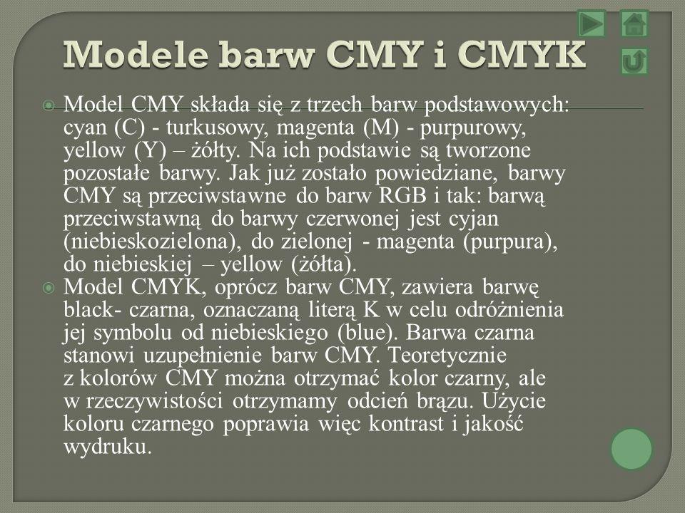 Modele barw CMY i CMYK