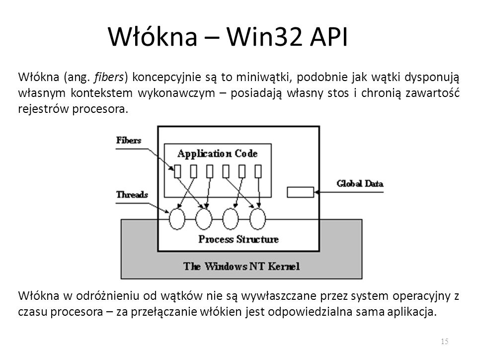 Włókna – Win32 API