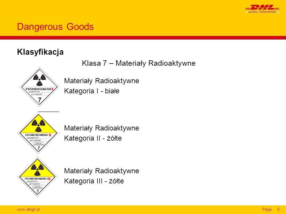 Dangerous Goods Klasyfikacja Klasa 7 – Materiały Radioaktywne