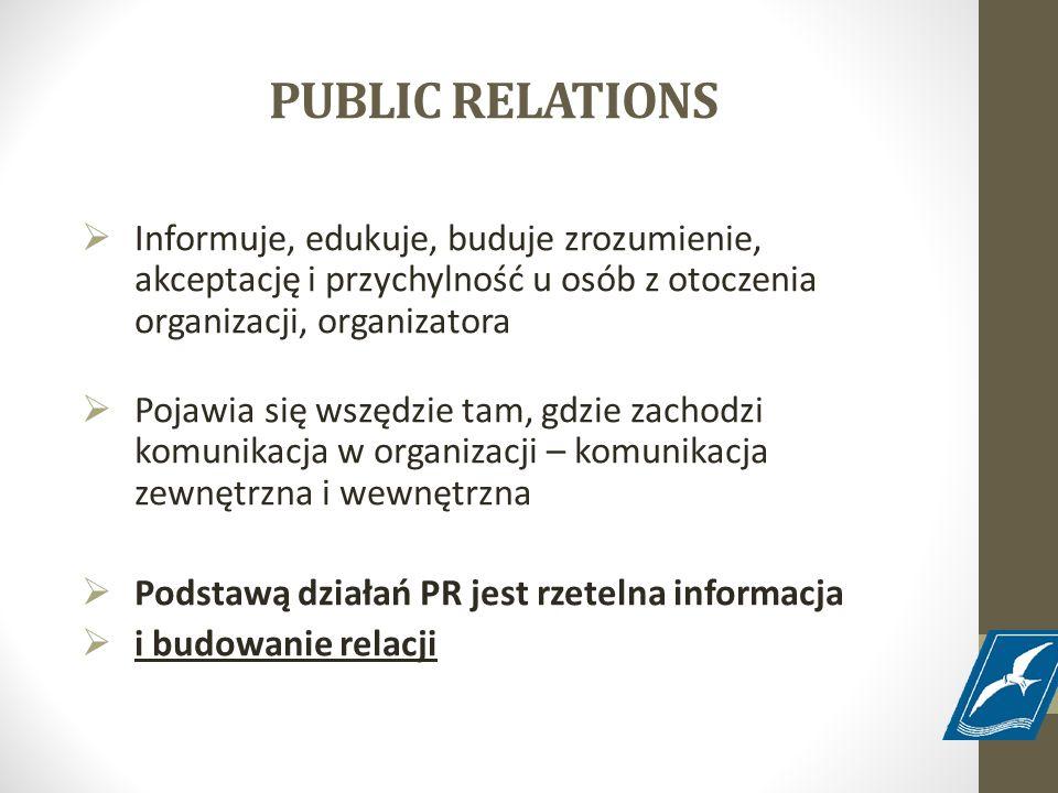PUBLIC RELATIONS Informuje, edukuje, buduje zrozumienie, akceptację i przychylność u osób z otoczenia organizacji, organizatora.