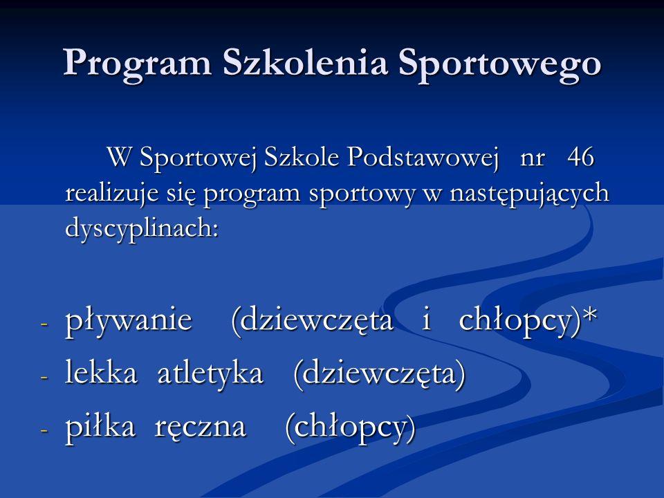 Program Szkolenia Sportowego