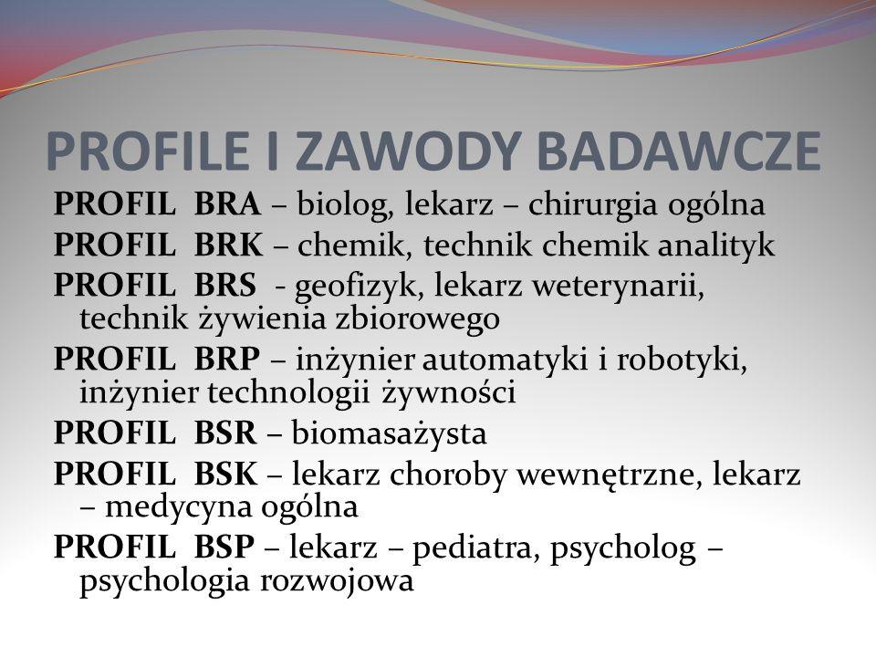 PROFILE I ZAWODY BADAWCZE