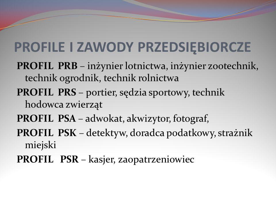 PROFILE I ZAWODY PRZEDSIĘBIORCZE