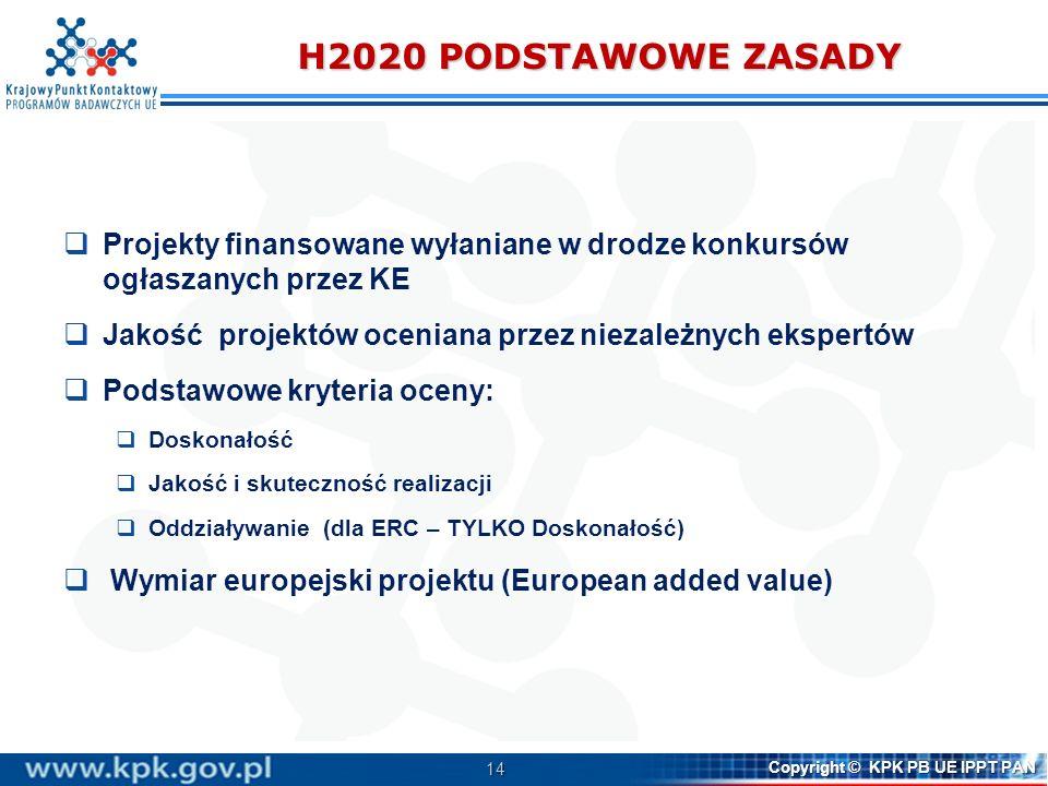 H2020 PODSTAWOWE ZASADY Projekty finansowane wyłaniane w drodze konkursów ogłaszanych przez KE.