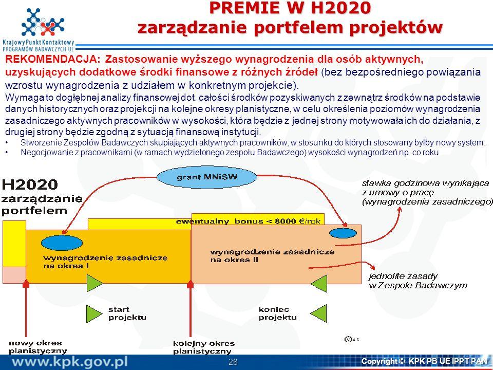 PREMIE W H2020 zarządzanie portfelem projektów