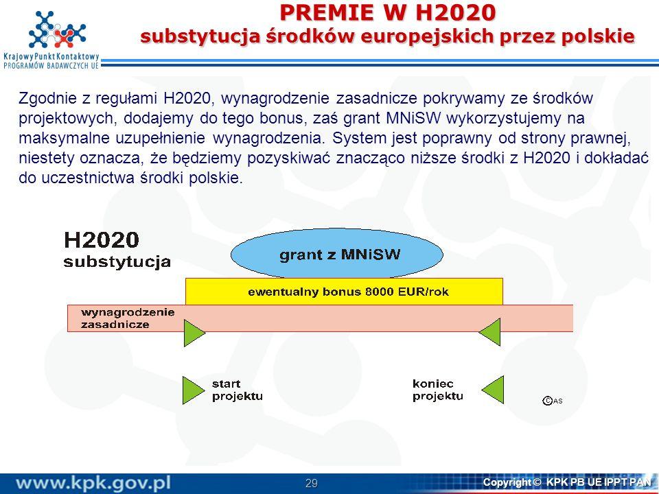 PREMIE W H2020 substytucja środków europejskich przez polskie