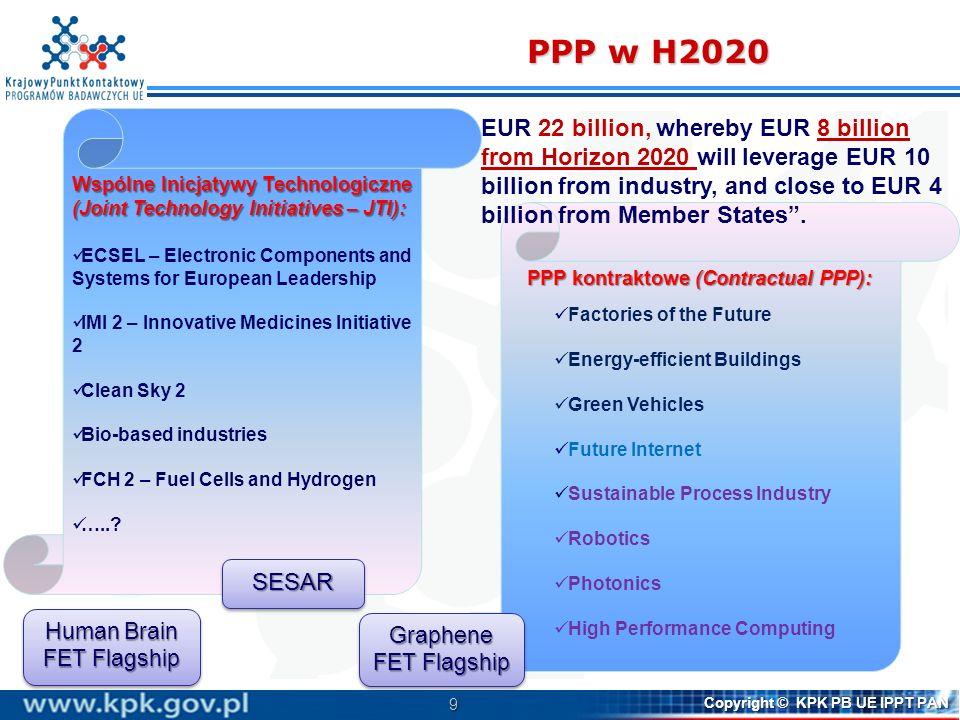 PPP kontraktowe (Contractual PPP):