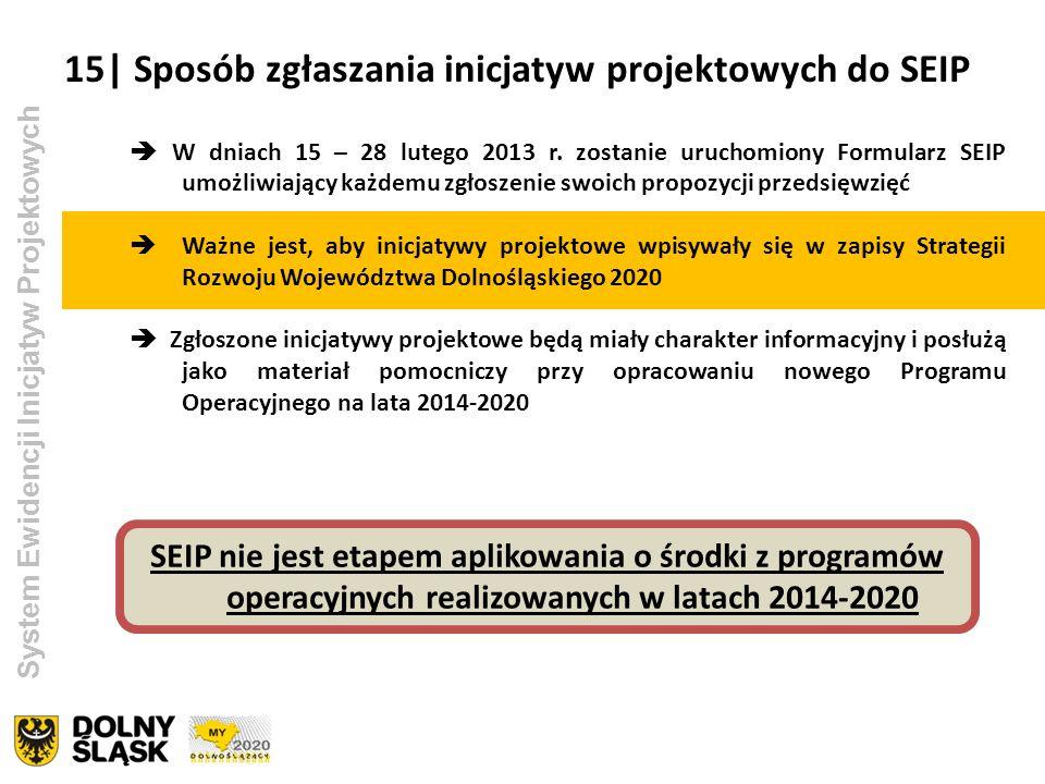 15| Sposób zgłaszania inicjatyw projektowych do SEIP