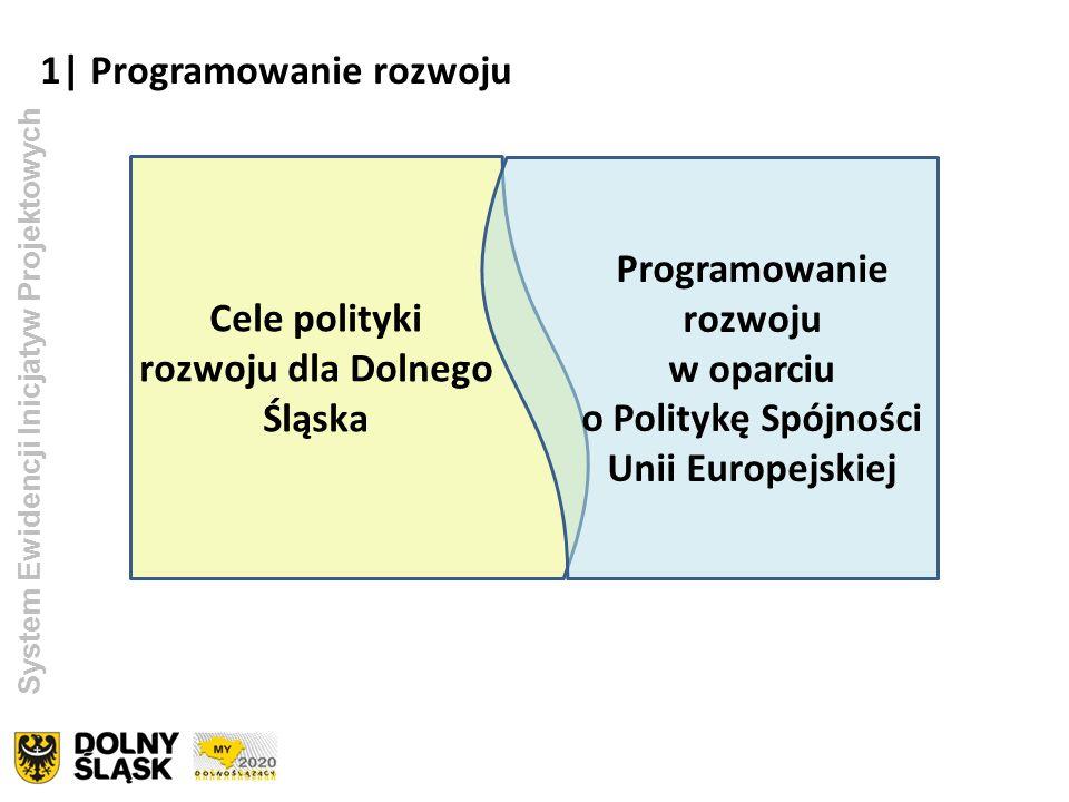 1| Programowanie rozwoju
