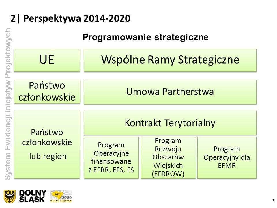 UE Wspólne Ramy Strategiczne 2| Perspektywa 2014-2020