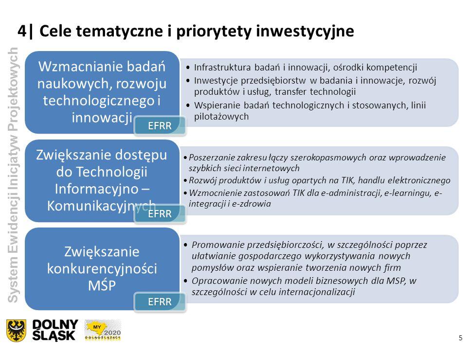 4| Cele tematyczne i priorytety inwestycyjne