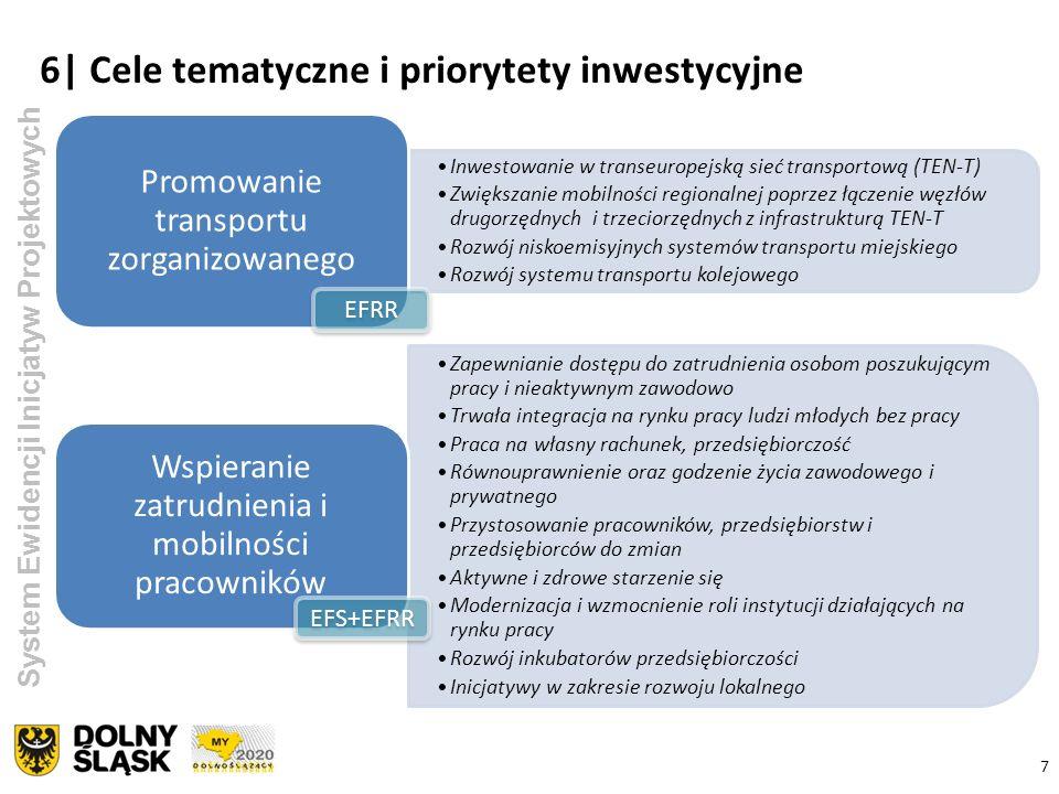 6| Cele tematyczne i priorytety inwestycyjne