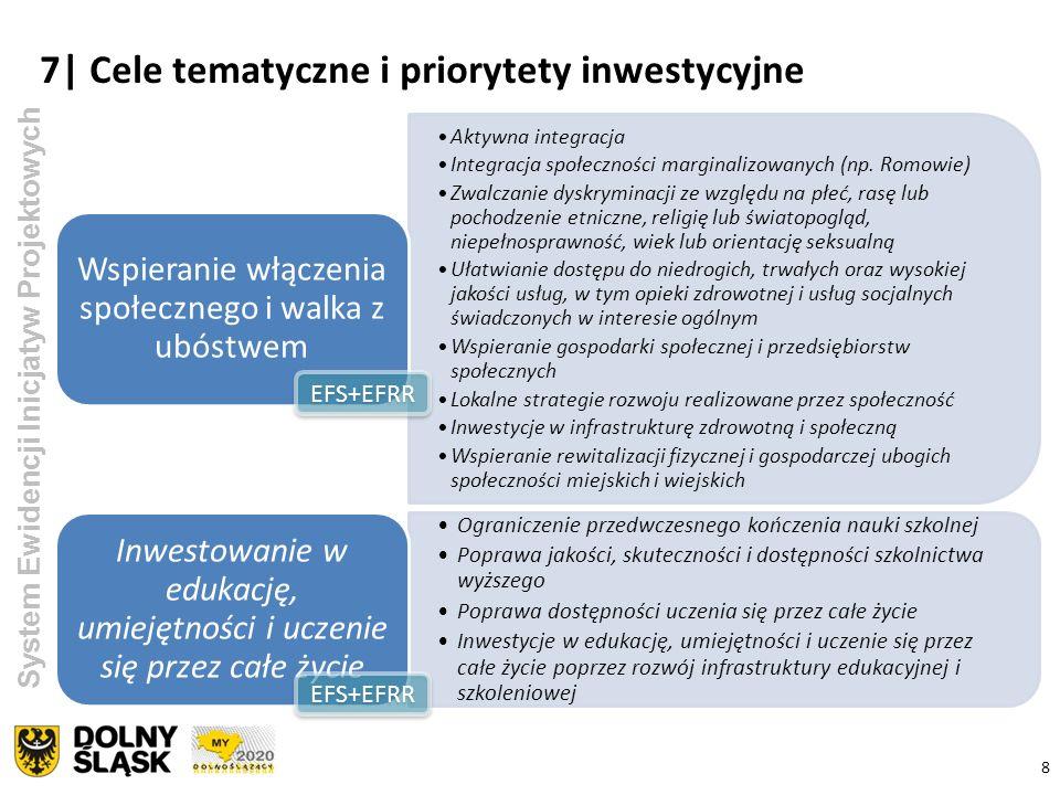 7| Cele tematyczne i priorytety inwestycyjne