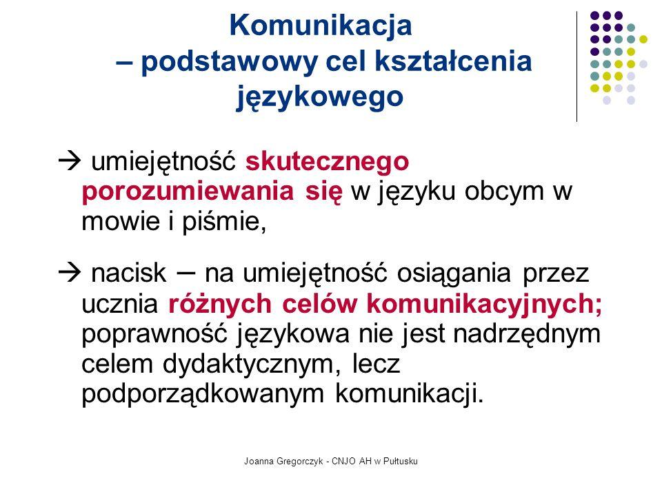 Komunikacja – podstawowy cel kształcenia językowego