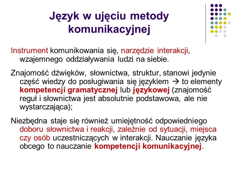 Język w ujęciu metody komunikacyjnej