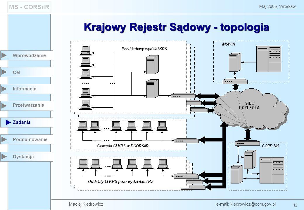 Krajowy Rejestr Sądowy - topologia