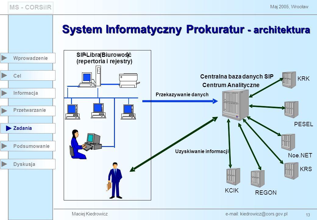 System Informatyczny Prokuratur - architektura