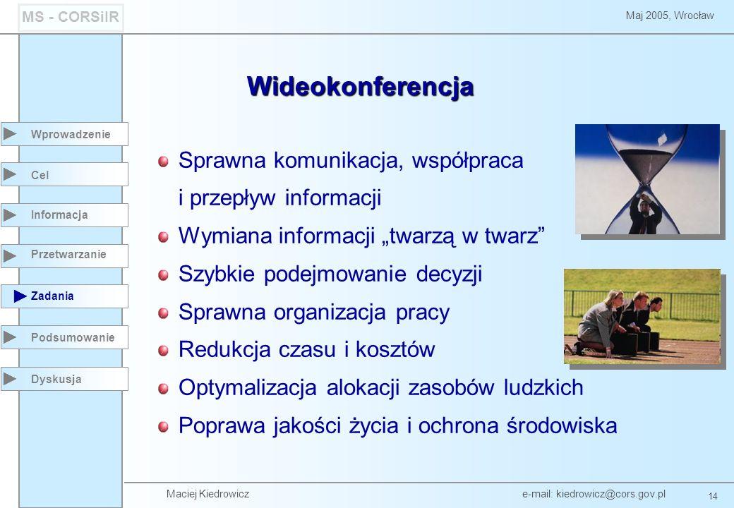 Wideokonferencja Sprawna komunikacja, współpraca i przepływ informacji