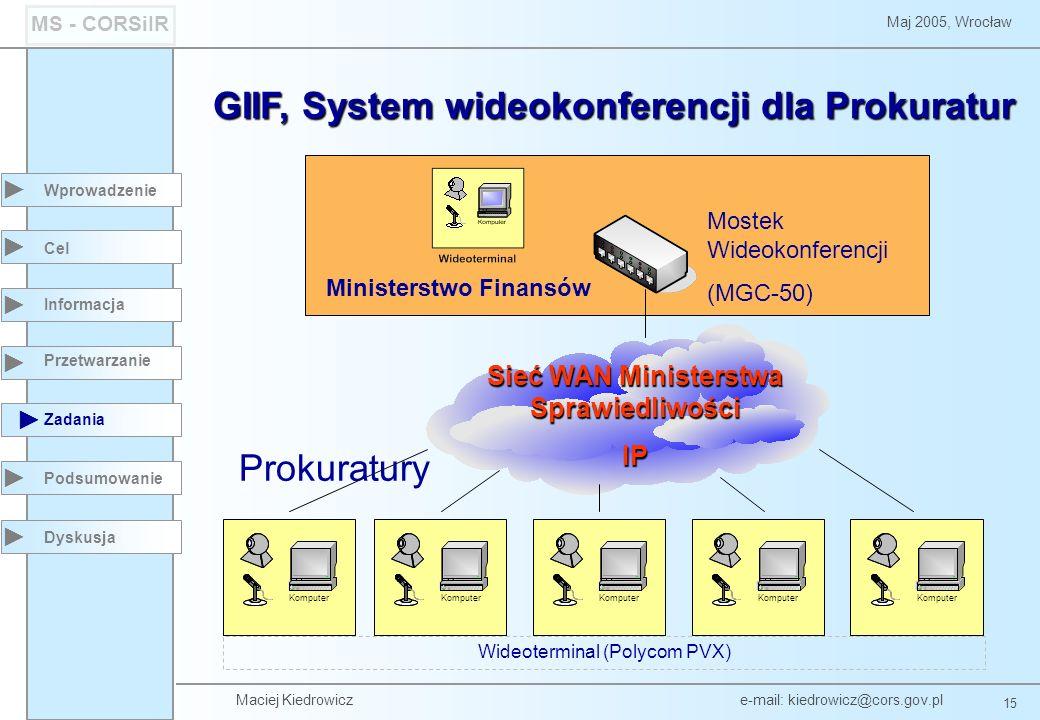 GIIF, System wideokonferencji dla Prokuratur