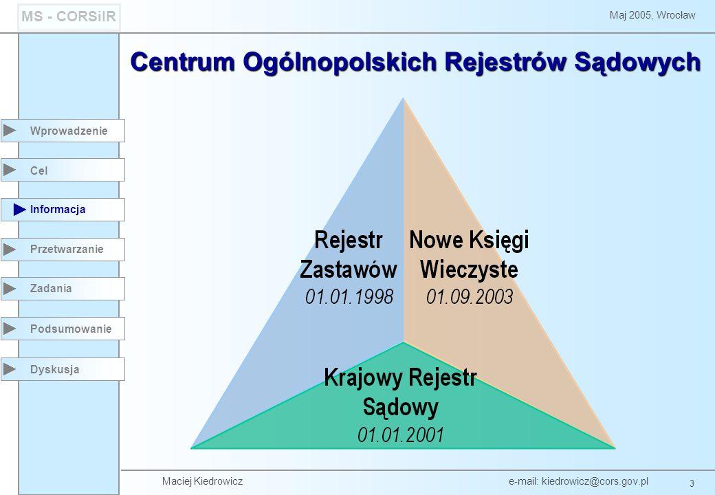 Centrum Ogólnopolskich Rejestrów Sądowych