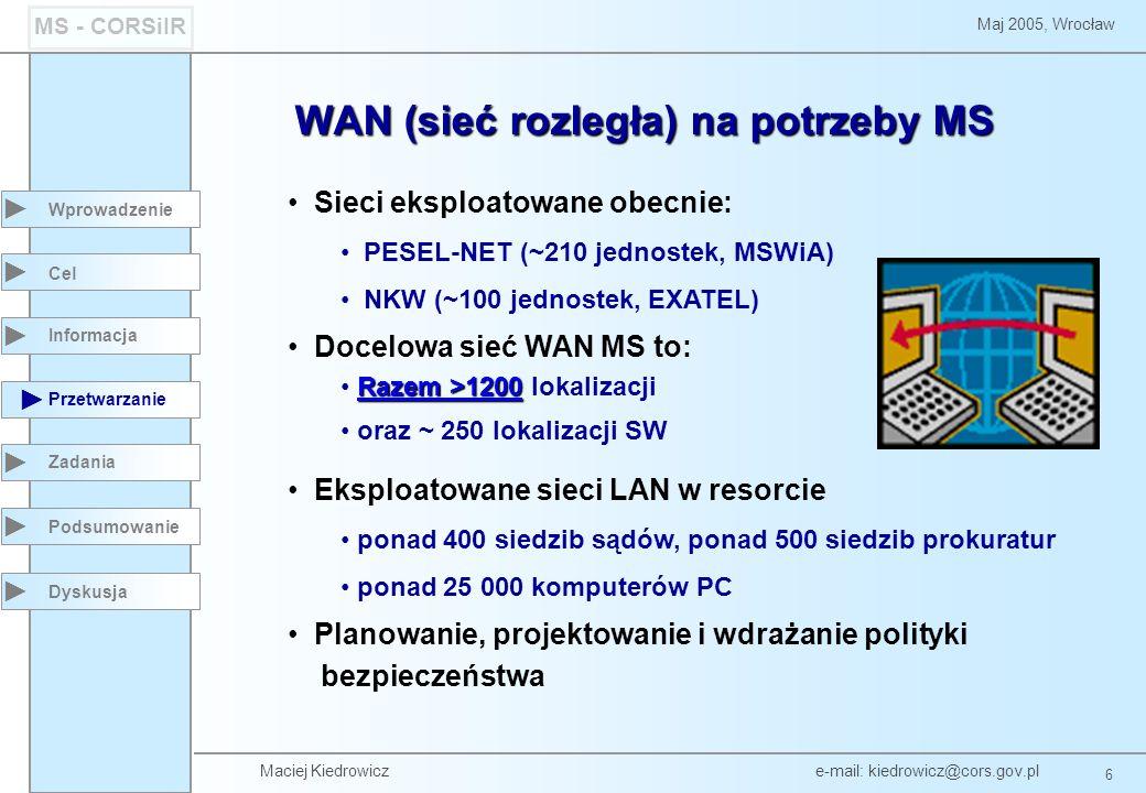WAN (sieć rozległa) na potrzeby MS