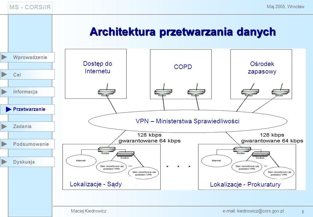 Architektura przetwarzania danych