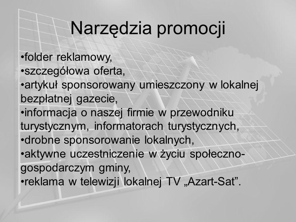 Narzędzia promocji folder reklamowy, szczegółowa oferta,
