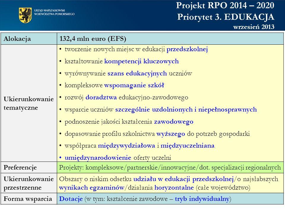 Projekt RPO 2014 – 2020 Priorytet 3. EDUKACJA Alokacja
