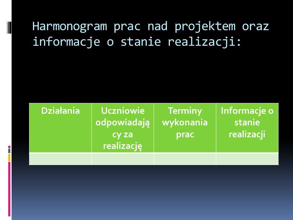 Harmonogram prac nad projektem oraz informacje o stanie realizacji: