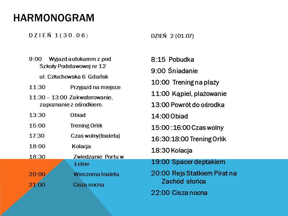HARMONOGRAM Dzień 1(30.06) DZIEŃ 2 (01.07)