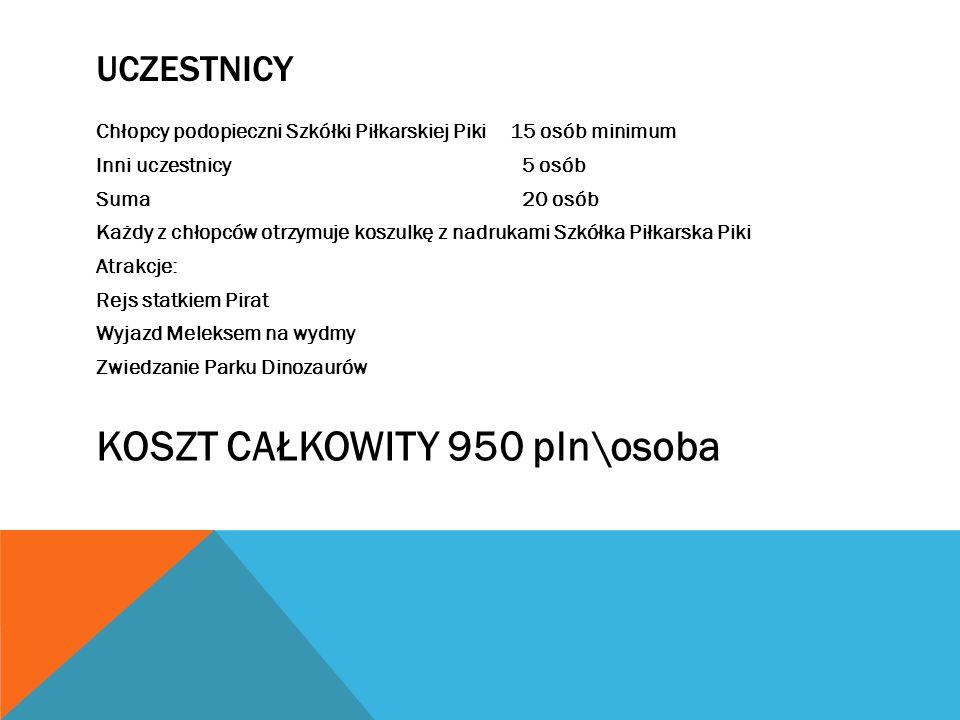 KOSZT CAŁKOWITY 950 pln\osoba