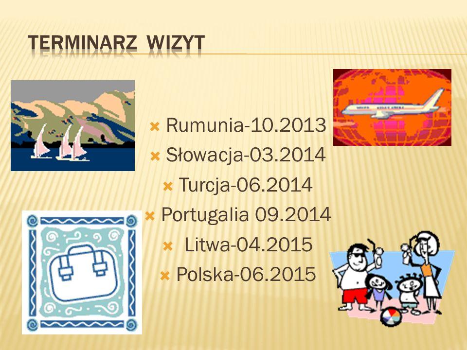 Terminarz wizyt Rumunia-10.2013. Słowacja-03.2014. Turcja-06.2014. Portugalia 09.2014. Litwa-04.2015.