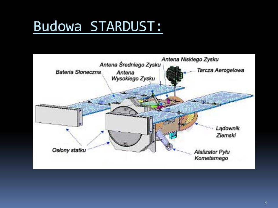 Budowa STARDUST: