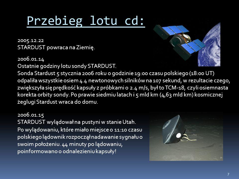 Przebieg lotu cd: 2005.12.22 STARDUST powraca na Ziemię. 2006.01.14