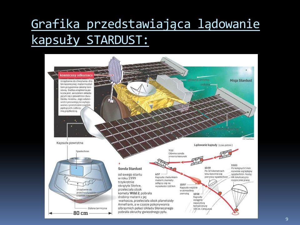 Grafika przedstawiająca lądowanie kapsuły STARDUST: