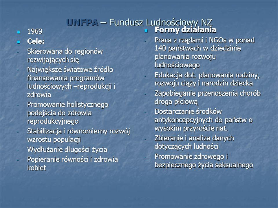 UNFPA – Fundusz Ludnościowy NZ